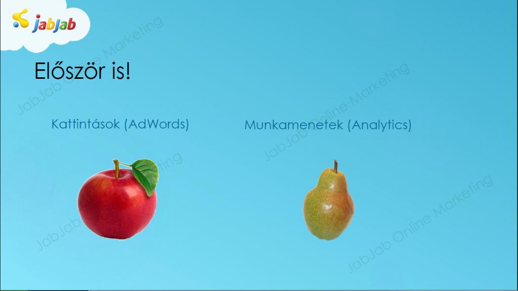 Kattintások és munkamenetek: almát a körtével