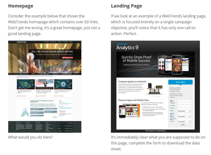 Landing page online kurzus