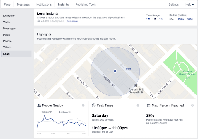 Local Insights Facebook-on