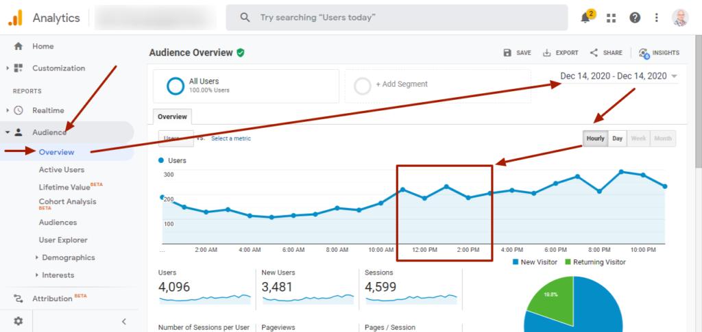 Google Analytics: óra bontás beállítása