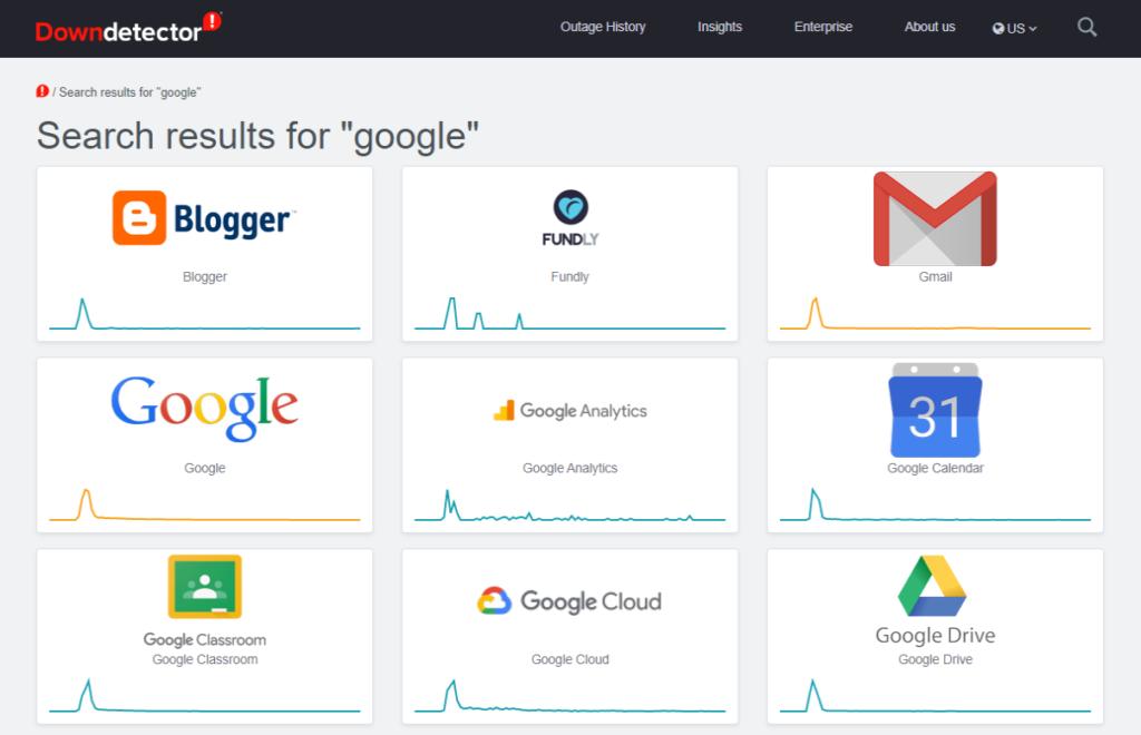 Lehalt a Google - Így mutatta a Downdetector
